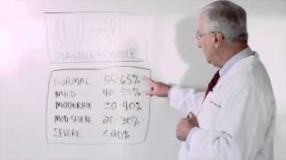 What Is Ejection Fraction And Its Link To Heart Failure?