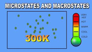 What Are Microstates And Macrostates In Statistical Mechanics By MathOgenius