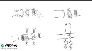 Ремонт глушителей, тюнинг, замена фланцев выхлопной системы, замена хомута глушителя Fortluft