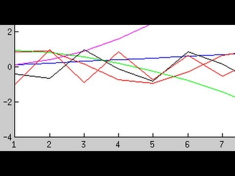 Matlab plot multiple lines