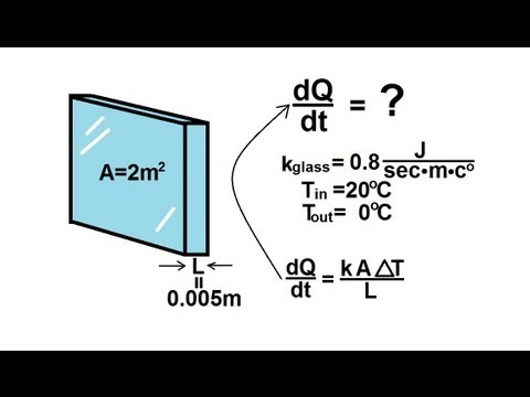 thermal and electrical conductivity relationship questions