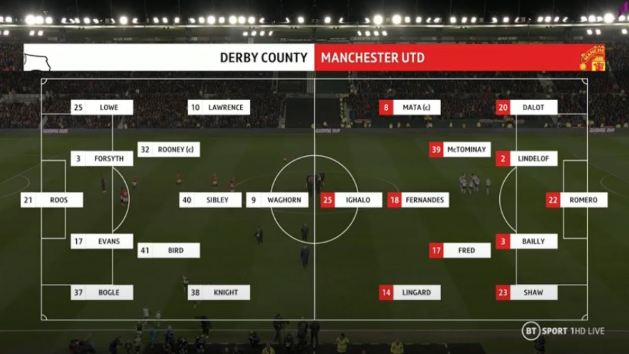 Match report Derby County v Man Utd FA Cup fifth round
