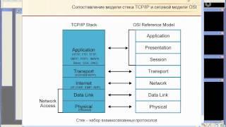 Урок 1.3.Сетевой уровень модели OSI