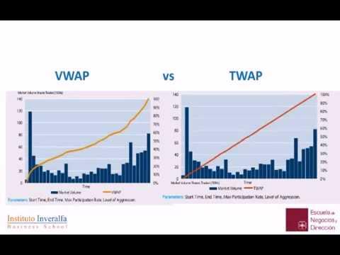 Mercados internacionales e indicadores económicos  360p