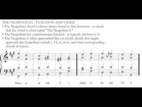 Music Theory The Neapolitan Chord Youtube