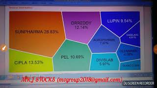 Sector wise best stocks for trade