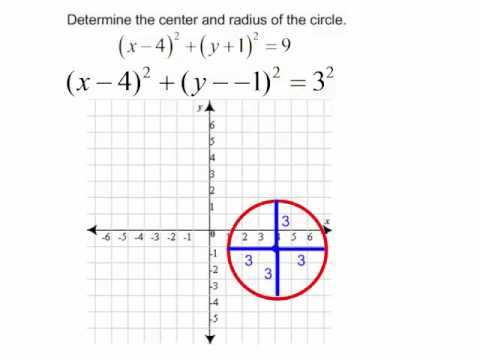 Finding the center and radius of a circle youtube ccuart Image collections