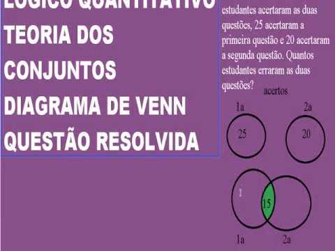 Diagrama de venn e teoria dos conjuntos unio e interseo de diagrama de venn e teoria dos conjuntos unio e interseo de conjuntos ccuart Gallery