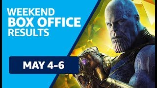 Weekend Box Office Results | May 4-6 Avengers: Infinity War Hits Record Breaking $1 Billion Mark