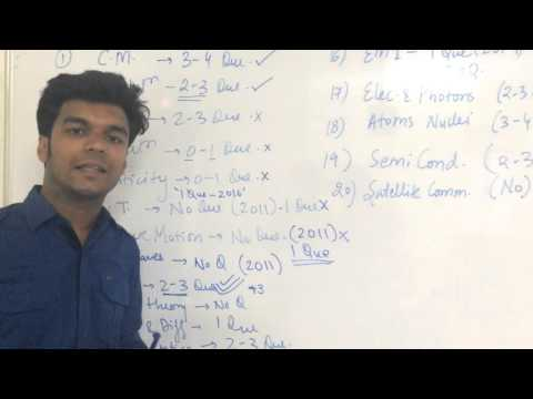 Tips and Tricks to Crack MH CET PHYSICS paper by Prof Vibhu Sharma Of ARMS ACADEMY PUNE.
