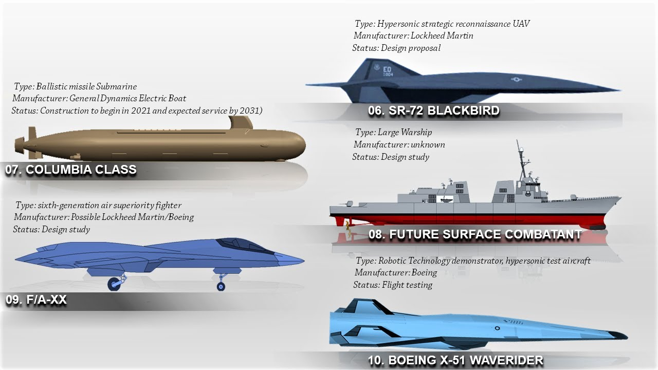 The 10 Future Weapons of USA you should know