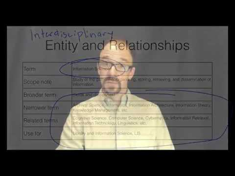 Metadata MOOC 1-16: Introduction to Information Science