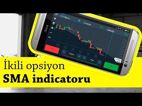 İkili opsiyon SMA indicatoru