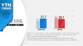 서울 지역 지지율 민주31.7%·국민의힘30.1%...…