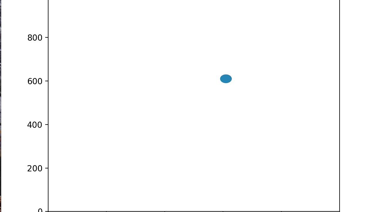 python matplotlib animation ball