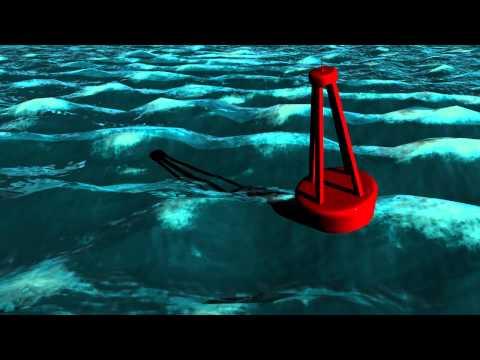 Ocean SFX Maya