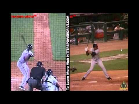Baseball Pros Swing Analysis  Andruw Jones