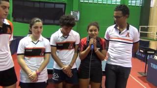 Videos Mérida Yucatán Parte 2: Universidad Anahuac Mayab, Mundo Universitario