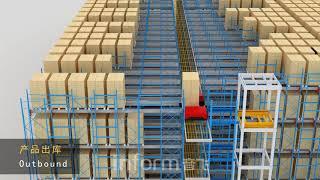 #Shuttle Mover #ASRS System #Pallet Rack #Warehouse Sotrage