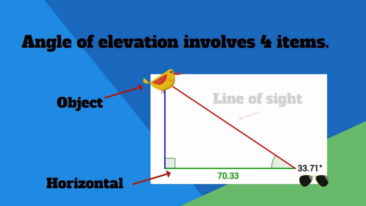 how to find your elevation