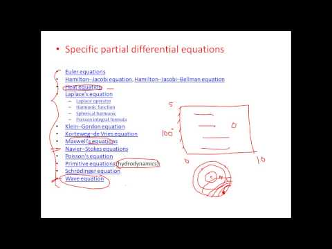 Lecture 1 | Computational Finite Difference Method: Introduction
