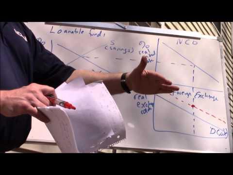 Econ 1202 April 11 Lecture Recap Part 3 -- Open Economy Examples