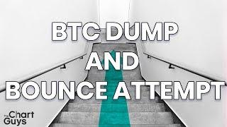 Bitcoin Ethereum Litecoin Ripple Binance LINK  Technical Analysis Chart 7/10/2019 by ChartGuys.com