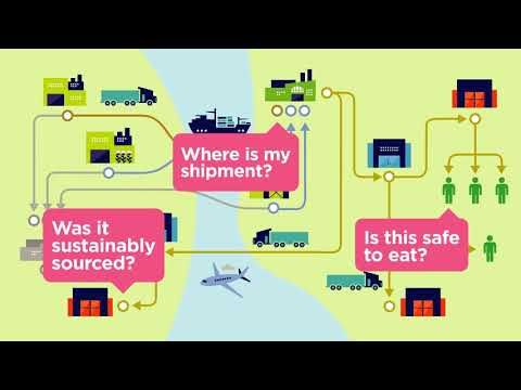 Overview Of The Supplychain Complexity