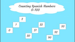 Counting  0 - 100 in Spanish