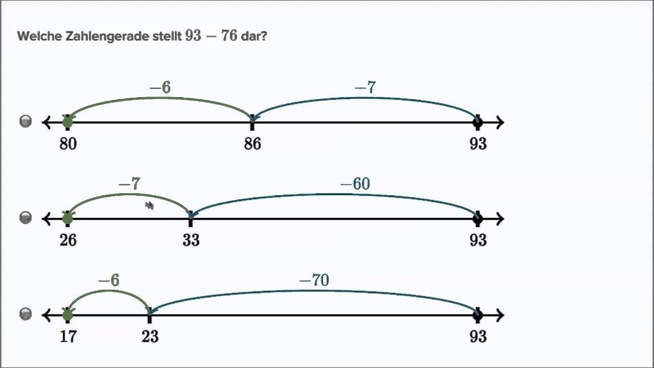 Brüche Auf Dem Zahlenstrahl Brüche Auf Dem Zahlenstrahl Bnbnews Co