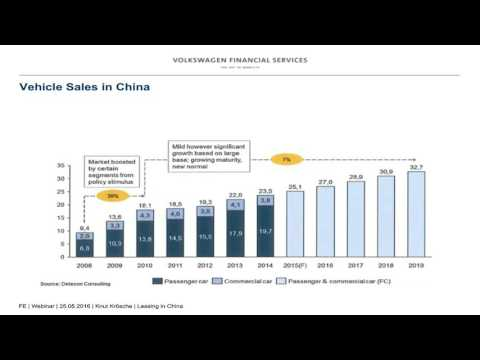 Global Fleet Webinar: Seeking Fleet Management Efficiency in China
