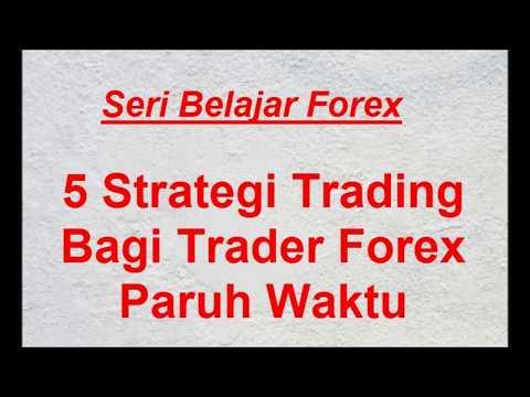 8 Cara untuk Meningkatkan Strategi Perdagangan Anda Selama Pasar Beruang