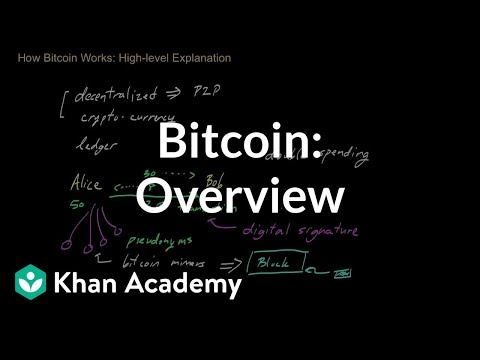 Bitcoin: Overview | Money, banking and central banks  | Finance & Capital Markets | Khan Academy