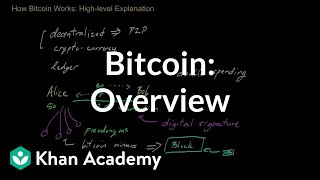 Bitcoin: Overview   Money, banking and central banks    Finance & Capital Markets   Khan Academy