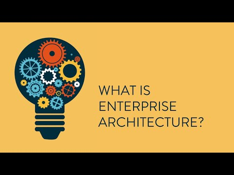 What is Enterprise Architecture? | EA In 2 Minutes