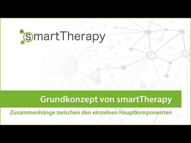 smartTherapy: Das Grundkonzept