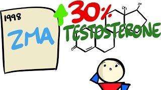 видео ZMA