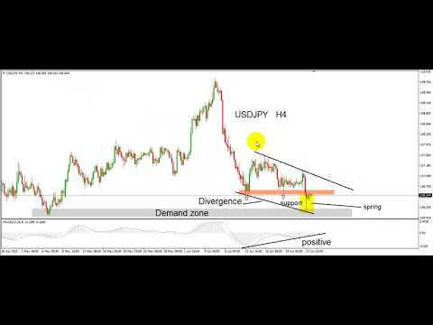 usdjpy-technical-analysis