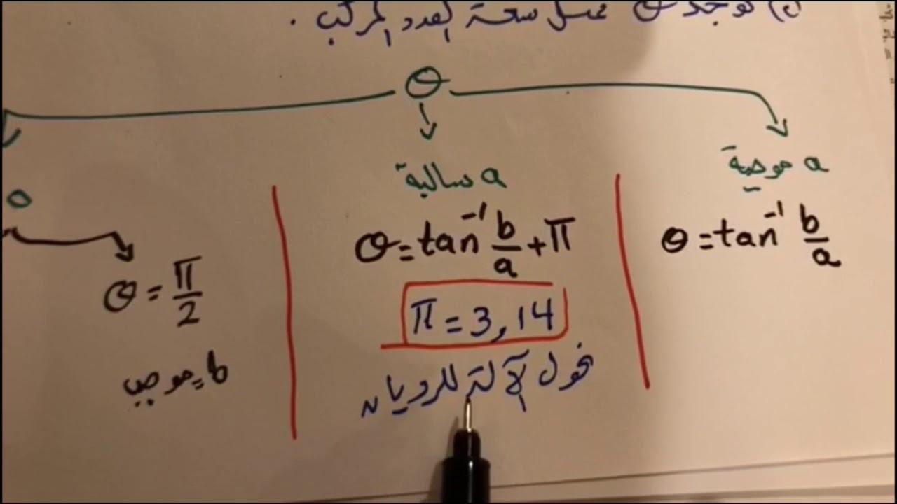 الأعداد المركبة ونظرية ديموافر الجزء الأول للصف الثالث الثانوي الفصل الدراسي الثاني Youtube