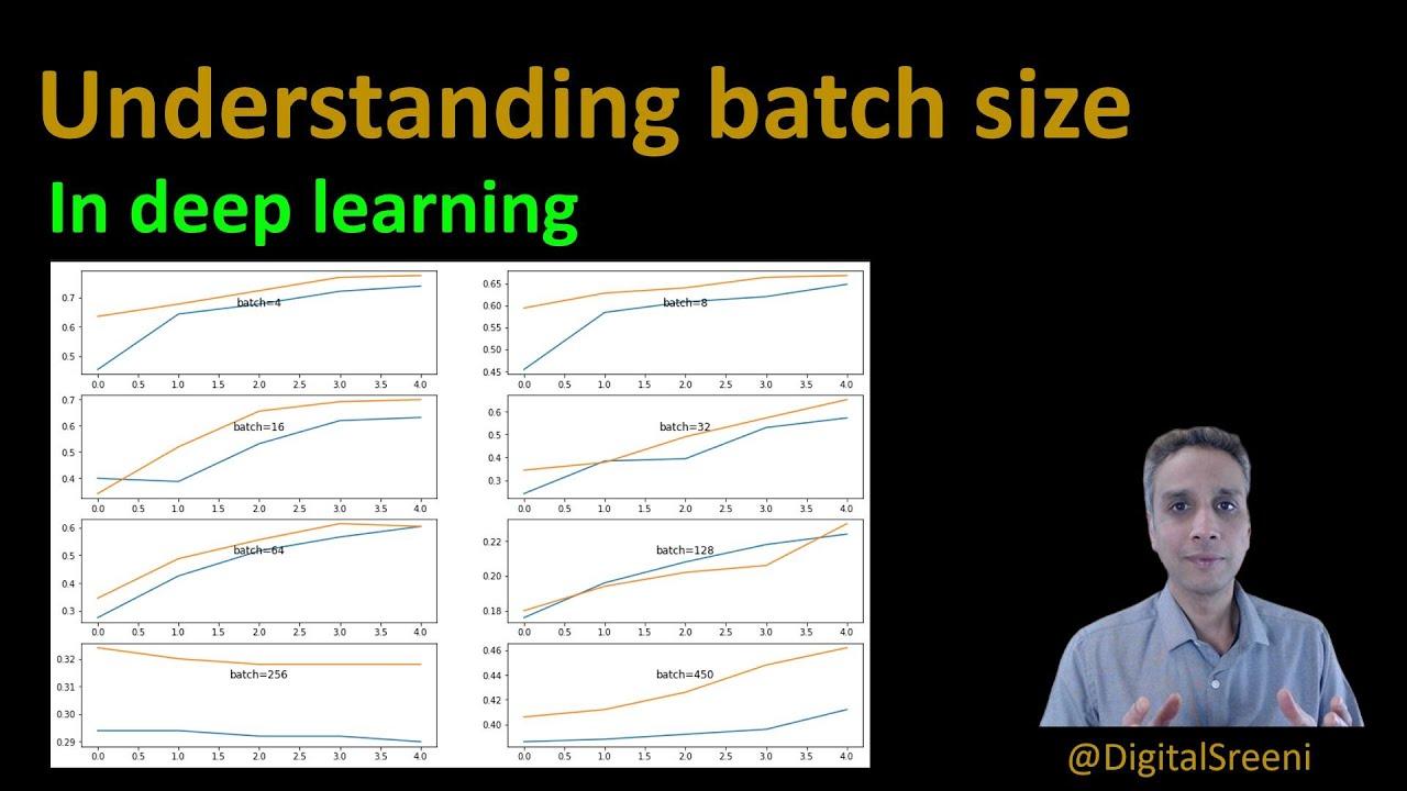 Understanding Deep Learning Parameters Batch Size
