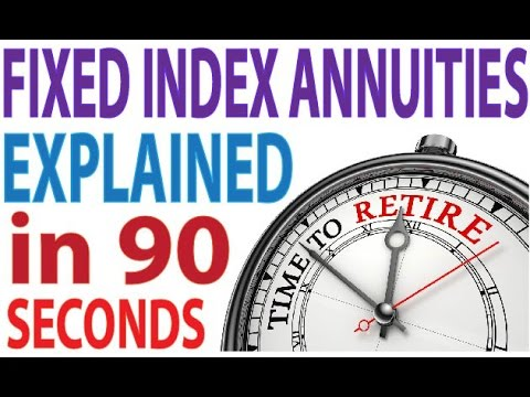 Fixed Index Annuities explained in 90 seconds!