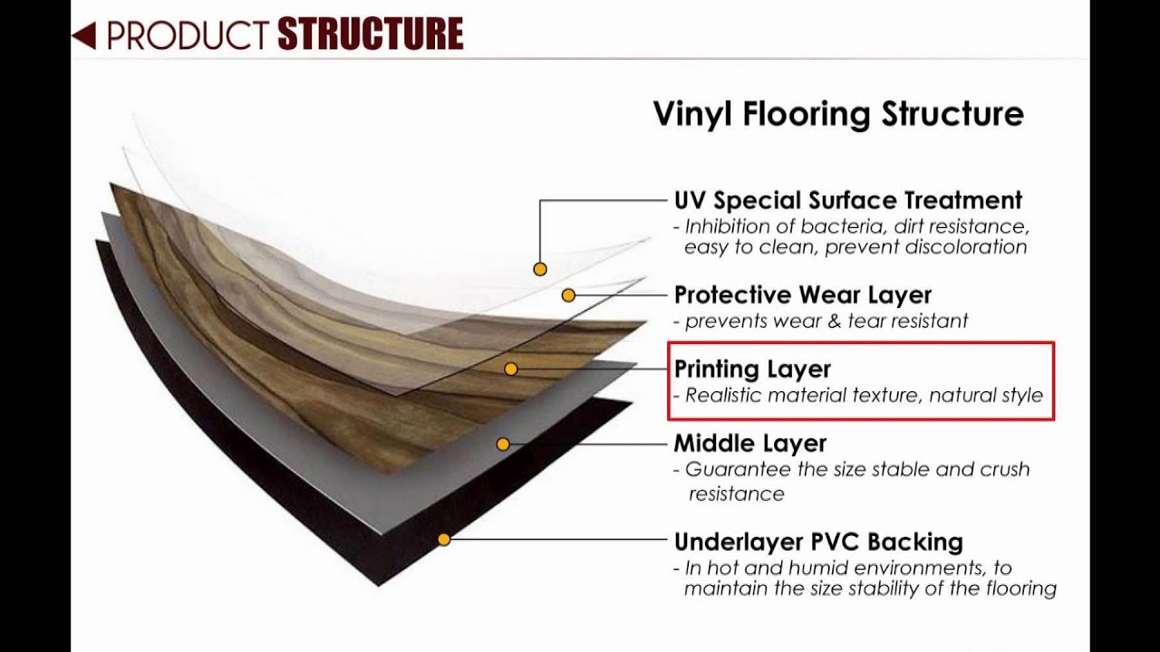 Vinyl Flooring Structure Youtube