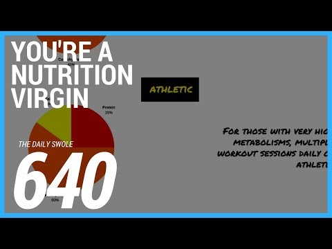 You're a Nutrition Virgin (It Takes Practice) | Daily Swole 640