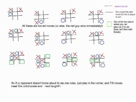 how to always win or tie in tic tac toe