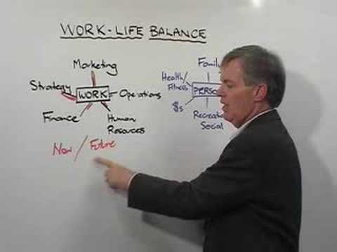 Darryl Cross - Work - Life Balance