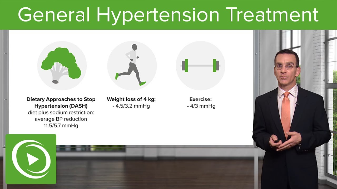 Hypertension: General Treatment – Family Medicine | Lecturio