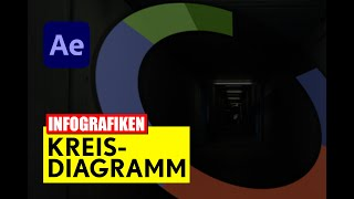 After Effects: Kreis-Diagramm animieren - Infografiken - Tutorial - deutsch