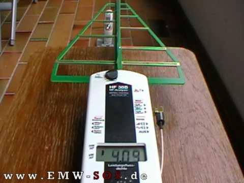 Emw Sos Hemdtest Elektrosmog Elektrosmog Schirmung Abschirmung