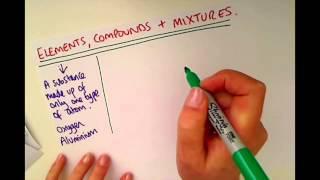 KS3 - Elements, Compounds & Mixtures