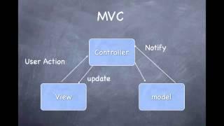 iOS Development Tutorial - 4 - Model View Controller